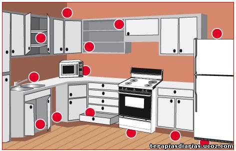C mo combatir y eliminar las plagas de tu casa 27 de - Como eliminar plaga de moscas en casa ...